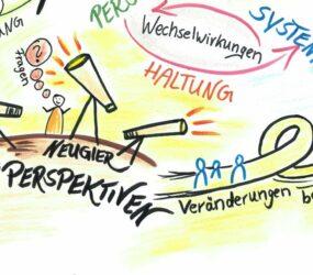 Weiterbildung zum Veränderungsbegleiter (IHK)